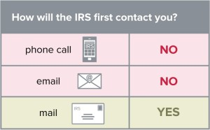 0519-irs-imposter-scams-infographic_IRS contact